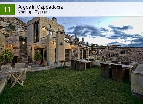 Argos In Cappadicia. Учисар