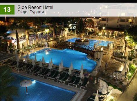 Side Resort Hotel. Сиде