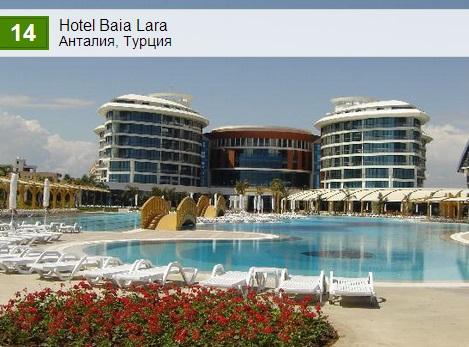 Hotel Baia Lara. Анталия
