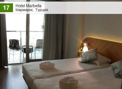 Hotel Marbella. Мармарис