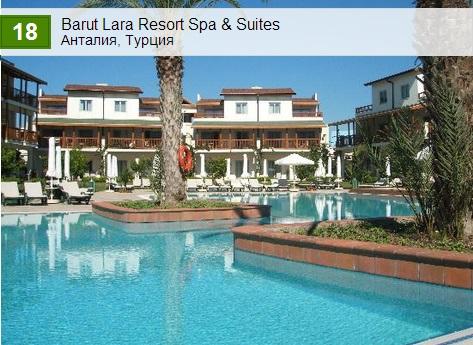 Barut Lara Resort Spa & Suites. Анталия