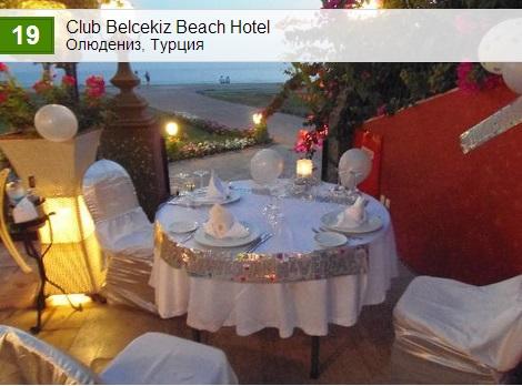 Club Belcekiz Beach Hotel. Олюдениз
