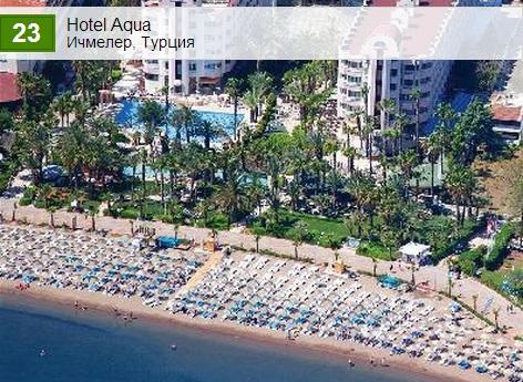 Hotel Aqua Ичмелер
