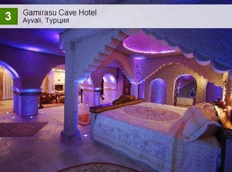 Gamirasu Cave Hotel. Ayvali