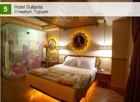 Hotel Sultania. Станбул