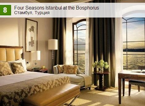 Four Seasons Istanbul at the Bosphorus
