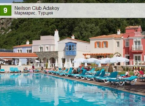 Neilson Club Adakoy. Мармарис